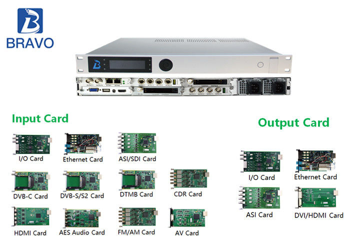 Multi Channel H264 H265 Head End Processor , Offline Flexible Transcoder And Encoder